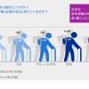 あなたは何歳まで働きますか!?社会的欲求とアーリーリタイアについて。