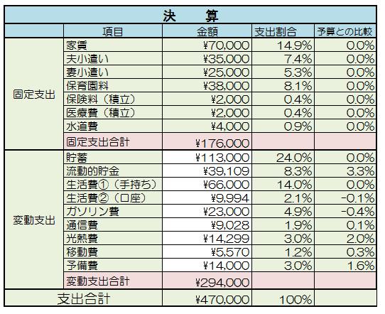 kakeibo12_1
