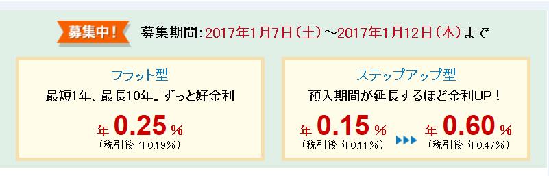 2017_sbi