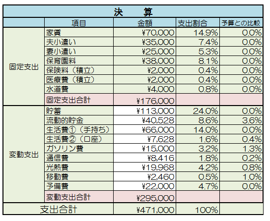 2016.4kakeibo