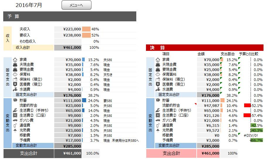 2016.7percent_kakeibo