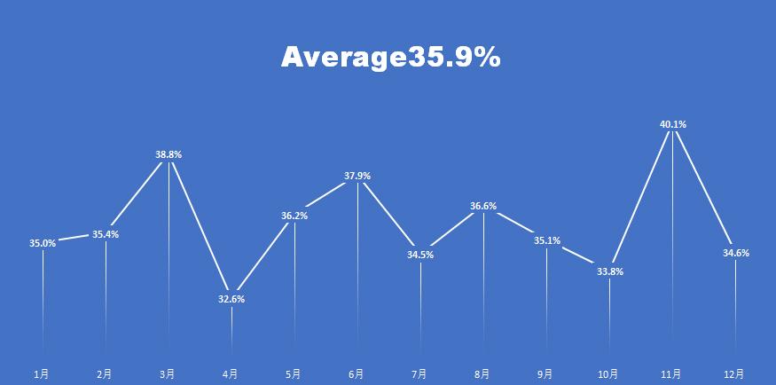 2016_graf