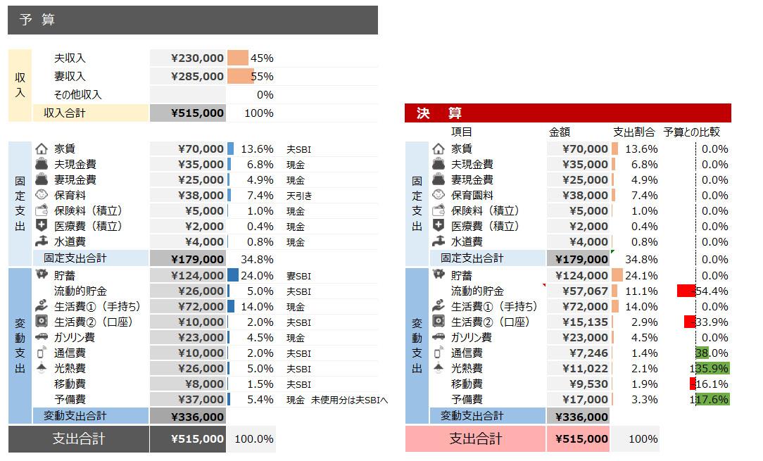 2017_07_kakeibo