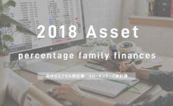 2018年の決算。パーセンテージ家計簿を使って貯蓄率35%超えを達成。